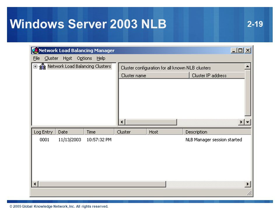 © 2005 Global Knowledge Network, Inc. All rights reserved. Windows Server 2003 NLB 2-19