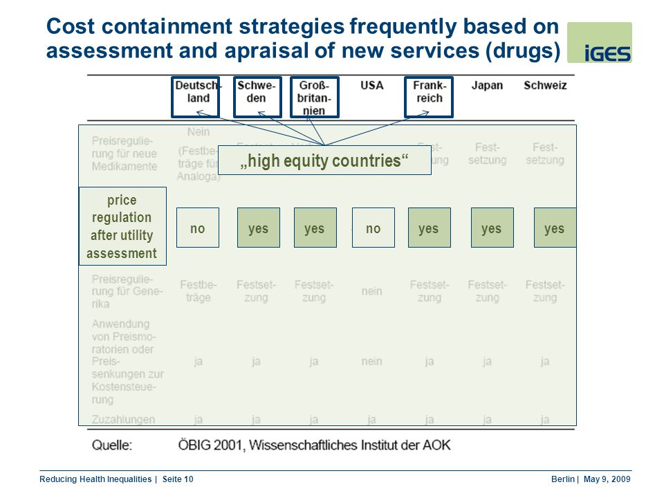 """Reducing Health Inequalities 