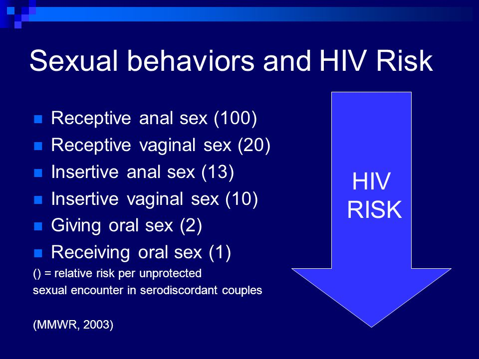 Sexual behaviors and HIV Risk Receptive anal sex (100) Receptive vaginal sex (20) Insertive anal sex (13) Insertive vaginal sex (10) Giving oral sex (2) Receiving oral sex (1) () = relative risk per unprotected sexual encounter in serodiscordant couples (MMWR, 2003) HIV RISK