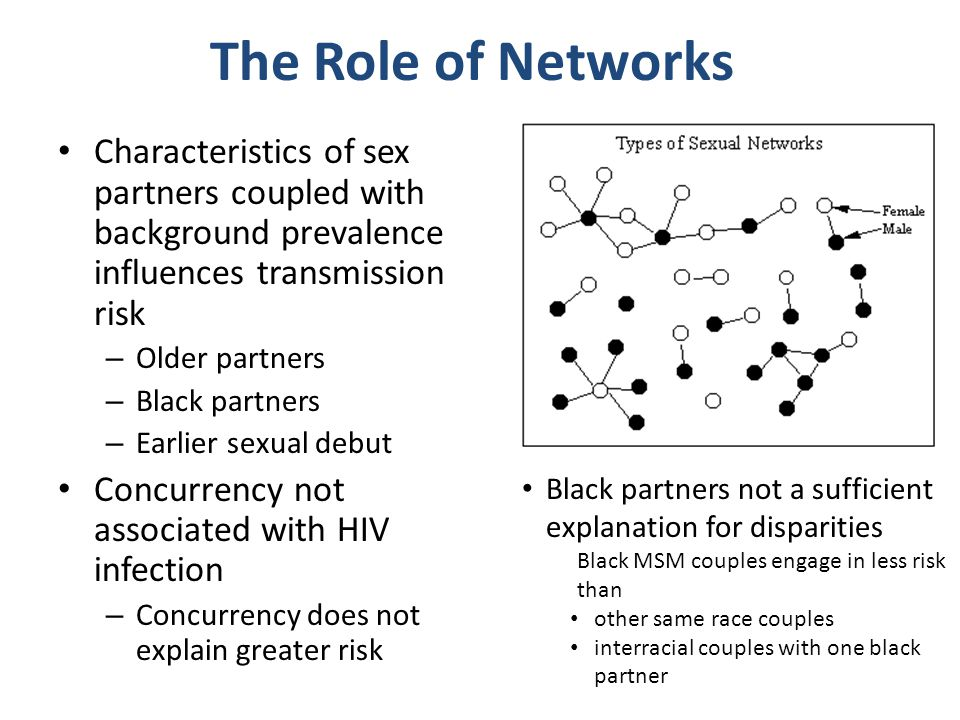 The Role of Networks Characteristics of sex partners coupled with background prevalence influences transmission risk – Older partners – Black partners – Earlier sexual debut Concurrency not associated with HIV infection – Concurrency does not explain greater risk Black partners not a sufficient explanation for disparities Black MSM couples engage in less risk than other same race couples interracial couples with one black partner