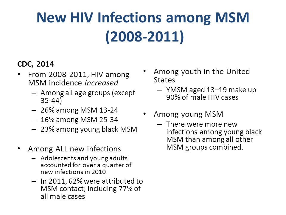 New HIV Infections among MSM (2008-2011) CDC, 2014 From 2008-2011, HIV among MSM incidence increased – Among all age groups (except 35-44) – 26% among