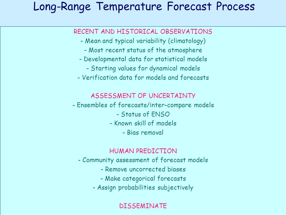 Long-Range Temperature Forecast Process RECENT AND HISTORICAL OBSERVATIONS - Mean and typical variability (climatology) - Most recent status of the at