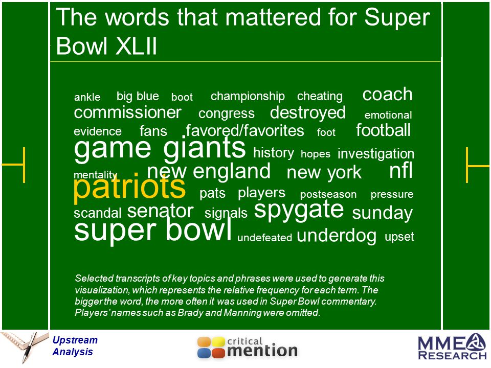 Upstream Analysis patriots game The words that mattered for Super Bowl XLII ankle Selected transcripts of key topics and phrases were used to generate this visualization, which represents the relative frequency for each term.