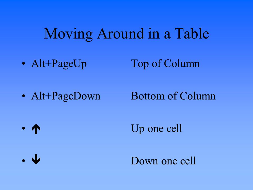 Moving Around in a Table Alt+PageUpTop of Column Alt+PageDownBottom of Column  Up one cell  Down one cell