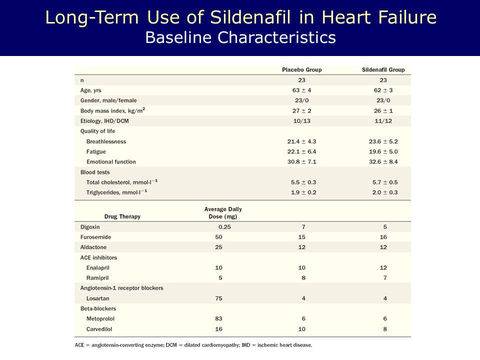 Long-Term Use of Sildenafil in Heart Failure Baseline Characteristics