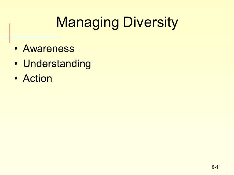 8-11 Managing Diversity Awareness Understanding Action