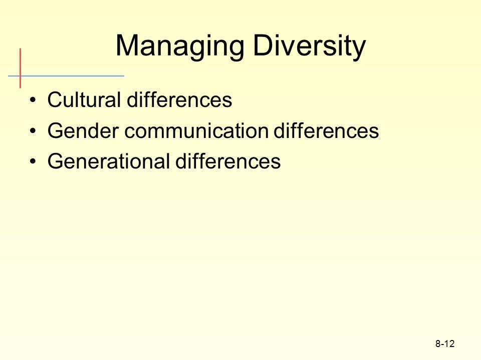 8-12 Managing Diversity Cultural differences Gender communication differences Generational differences