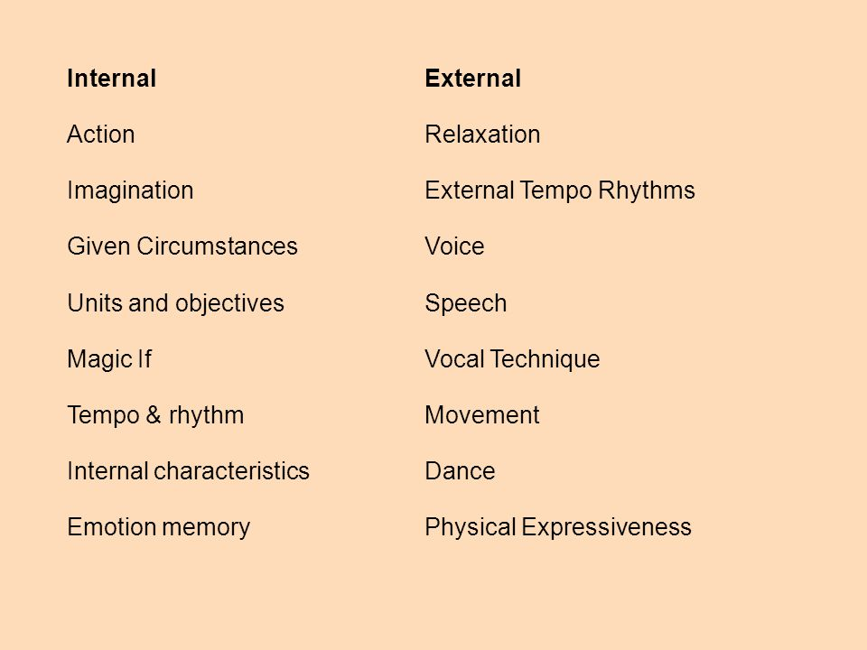 InternalExternal ActionRelaxation ImaginationExternal Tempo Rhythms Given CircumstancesVoice Units and objectivesSpeech Magic IfVocal Technique Tempo & rhythmMovement Internal characteristicsDance Emotion memoryPhysical Expressiveness