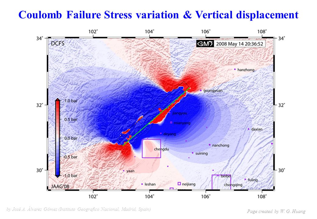 Coulomb Failure Stress variation & Vertical displacement by José A.