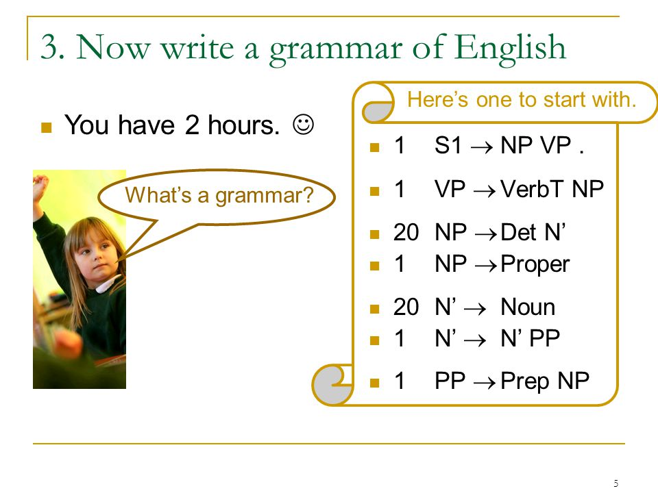 5 3. Now write a grammar of English What's a grammar.