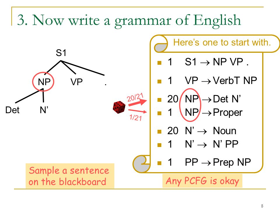 8 Sample a sentence on the blackboard Any PCFG is okay 3.