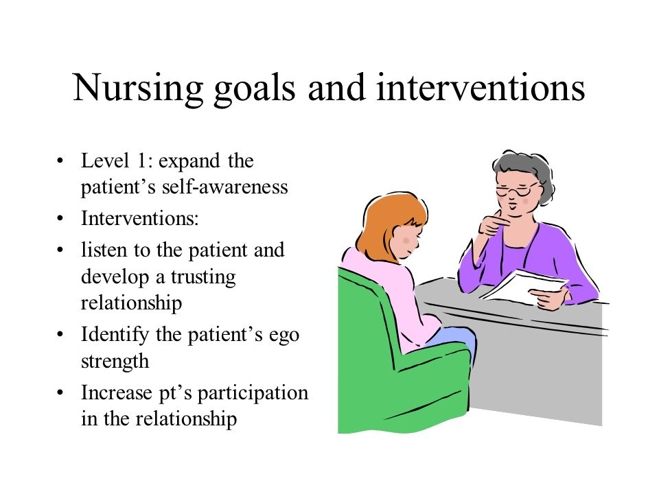 Nursing goals and interventions (cont.) Level 2: encourage the patient's self- exploration Encourage the patient to express emotions and thoughts.