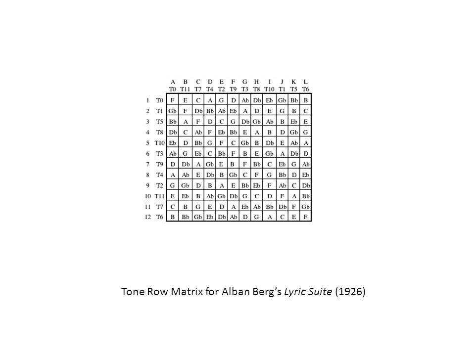 Tone Row Matrix for Alban Berg's Lyric Suite (1926)