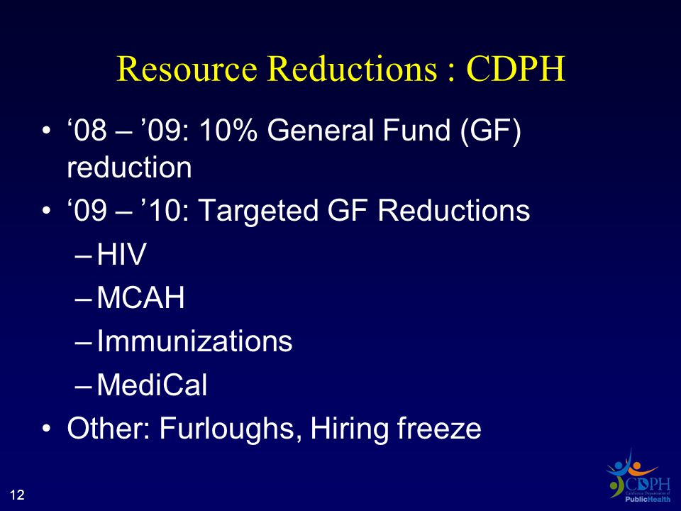 Resource Reductions : CDPH '08 – '09: 10% General Fund (GF) reduction '09 – '10: Targeted GF Reductions –HIV –MCAH –Immunizations –MediCal Other: Furloughs, Hiring freeze 12