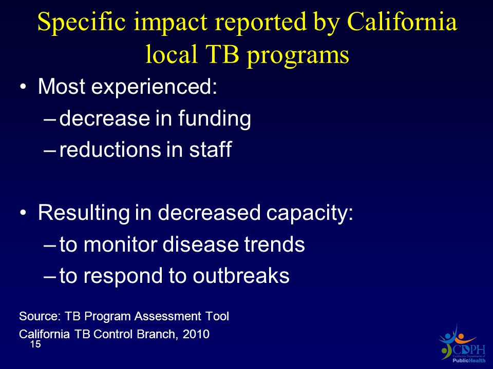 Specific impact reported by California local TB programs Most experienced: –decrease in funding –reductions in staff Resulting in decreased capacity: –to monitor disease trends –to respond to outbreaks Source: TB Program Assessment Tool California TB Control Branch, 2010 15