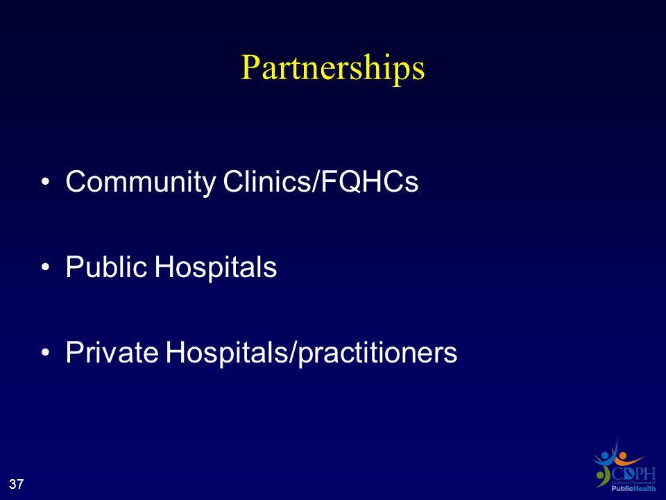 Partnerships Community Clinics/FQHCs Public Hospitals Private Hospitals/practitioners 37