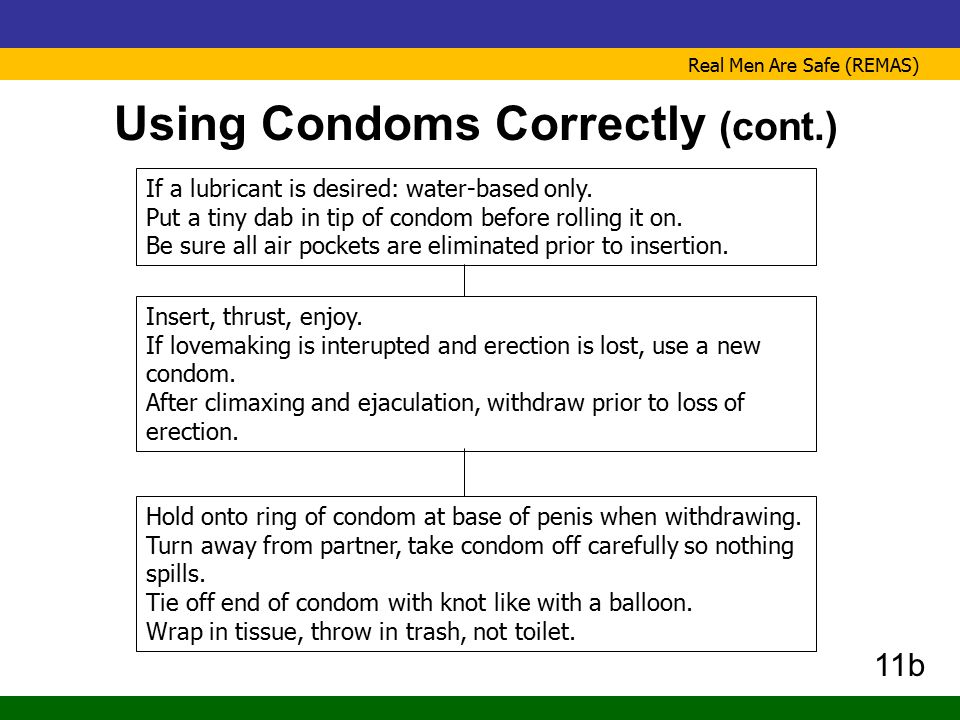 Real Men Are Safe (REMAS) Using Condoms Correctly (cont.) If a lubricant is desired: water-based only. Put a tiny dab in tip of condom before rolling