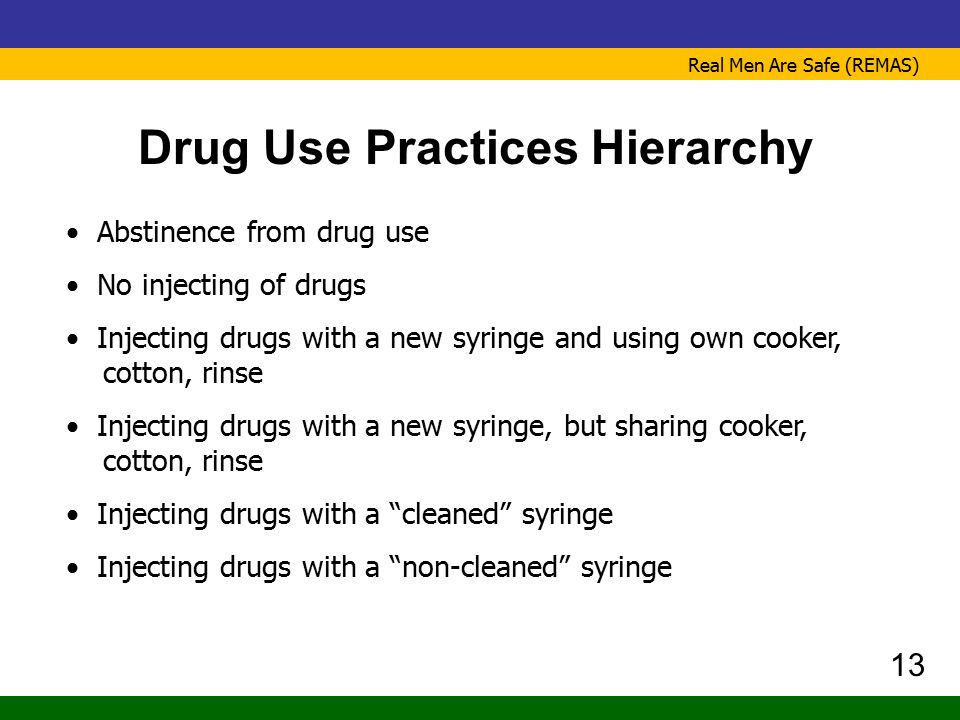 Real Men Are Safe (REMAS) Drug Use Practices Hierarchy Abstinence from drug use No injecting of drugs Injecting drugs with a new syringe and using own