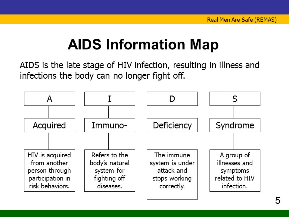 Real Men Are Safe (REMAS) AIDS Information Map AIDS is the late stage of HIV infection, resulting in illness and infections the body can no longer fig