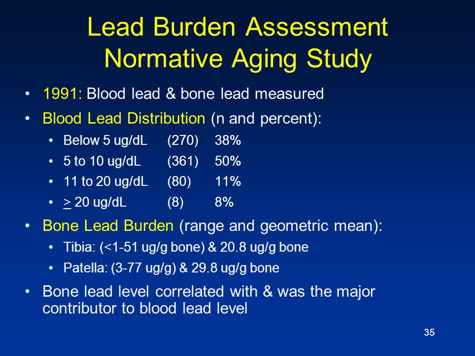 35 Lead Burden Assessment Normative Aging Study 1991: Blood lead & bone lead measured Blood Lead Distribution (n and percent): Below 5 ug/dL (270)38%