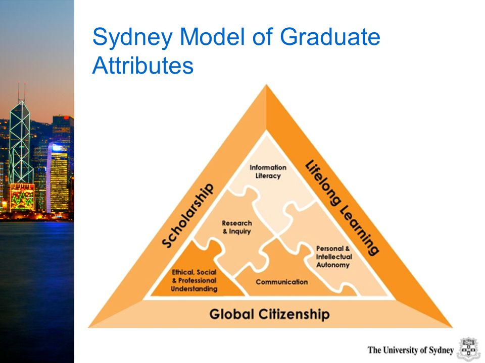 Sydney Model of Graduate Attributes