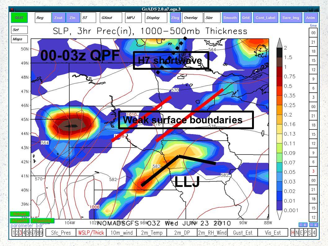 LLJ H7 shortwave Weak surface boundaries 00-03z QPF