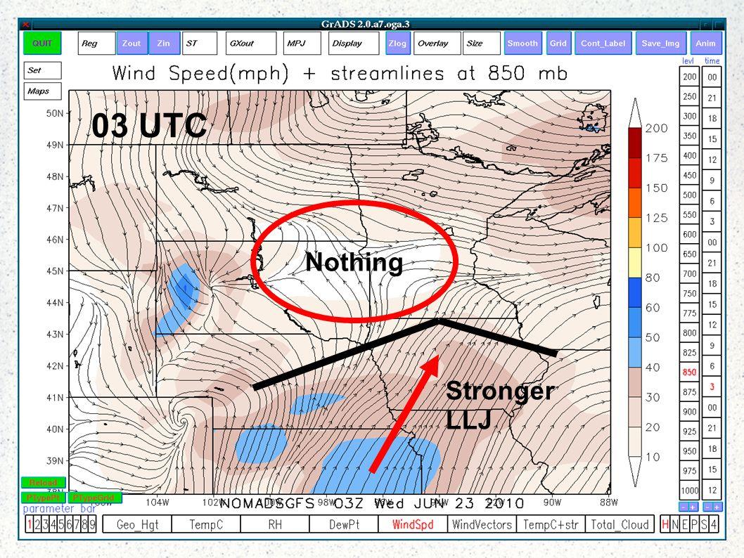 03 UTC Nothing Stronger LLJ
