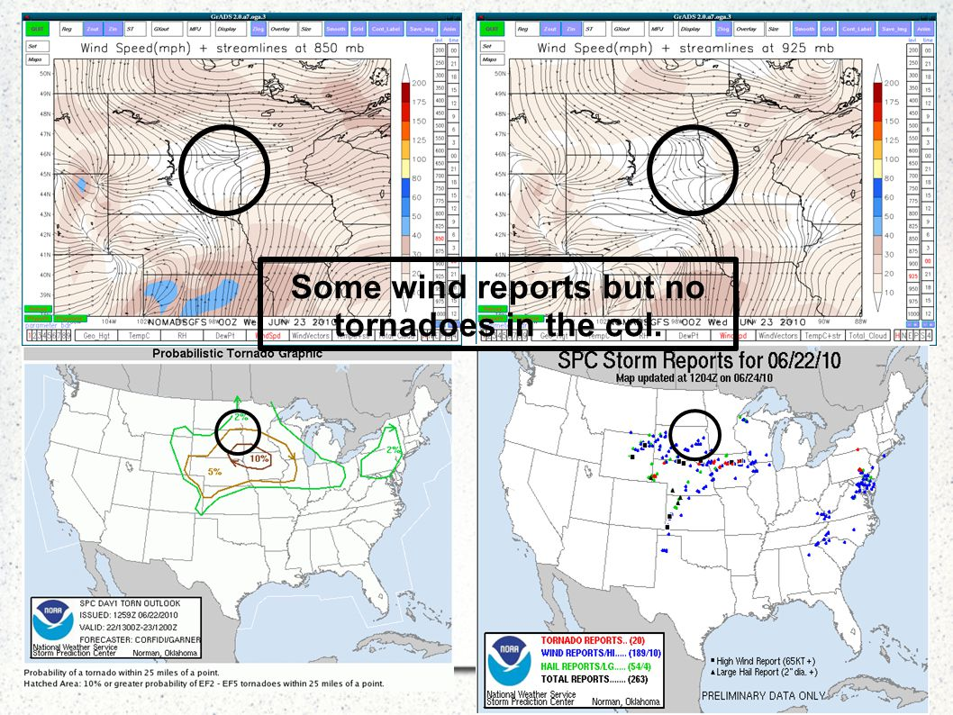 Some wind reports but no tornadoes in the col.