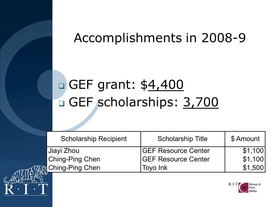 Accomplishments in 2008-9  GEF grant: $4,400  GEF scholarships: 3,700