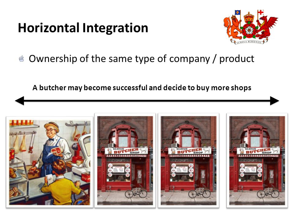 Horizontal Integration Ownership of the same type of company / product A butcher may become successful and decide to buy more shops