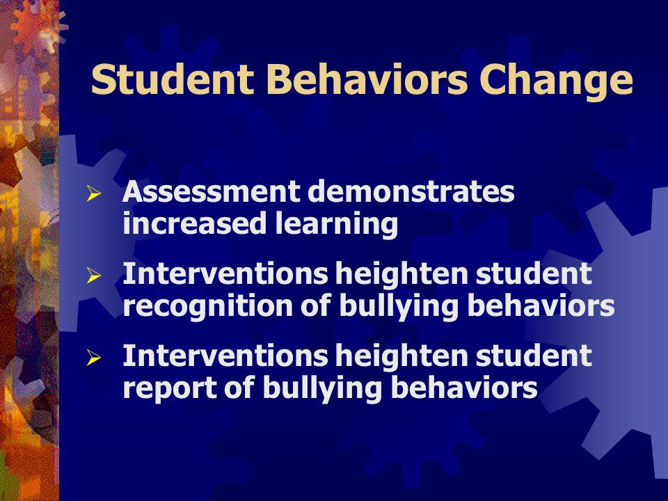 Student Behaviors Change  Assessment demonstrates increased learning  Interventions heighten student recognition of bullying behaviors  Interventio