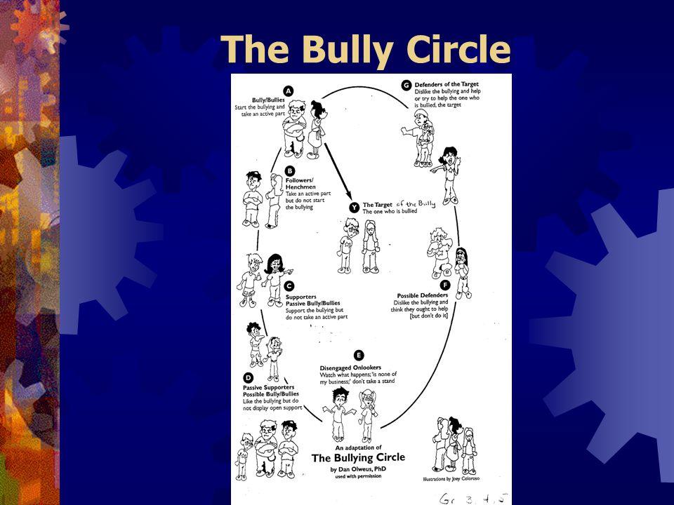The Bully Circle