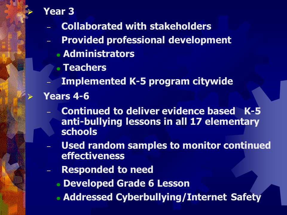 Theory of Change Immediate Learning Objectives Student Behavior Change Safer School Climate Anti- Bullying Intervention