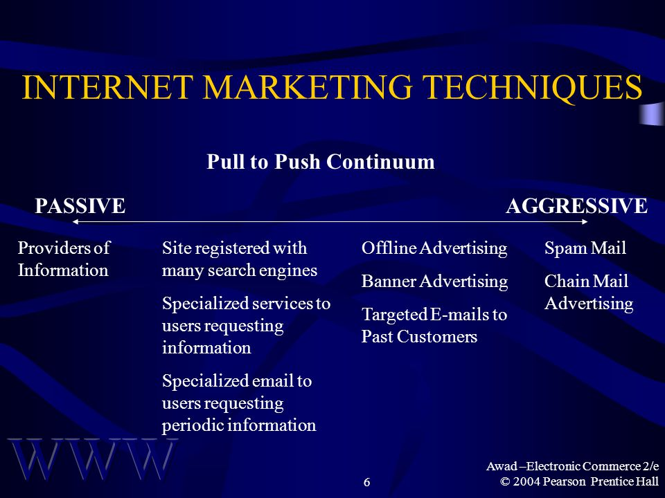 Awad –Electronic Commerce 2/e © 2004 Pearson Prentice Hall6 INTERNET MARKETING TECHNIQUES PASSIVEAGGRESSIVE Pull to Push Continuum Providers of Inform