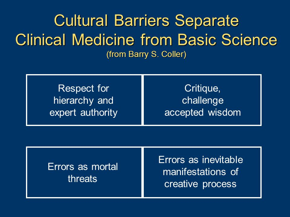 Respect for hierarchy and expert authority Critique, challenge accepted wisdom Errors as mortal threats Errors as inevitable manifestations of creative process Cultural Barriers Separate Clinical Medicine from Basic Science (from Barry S.
