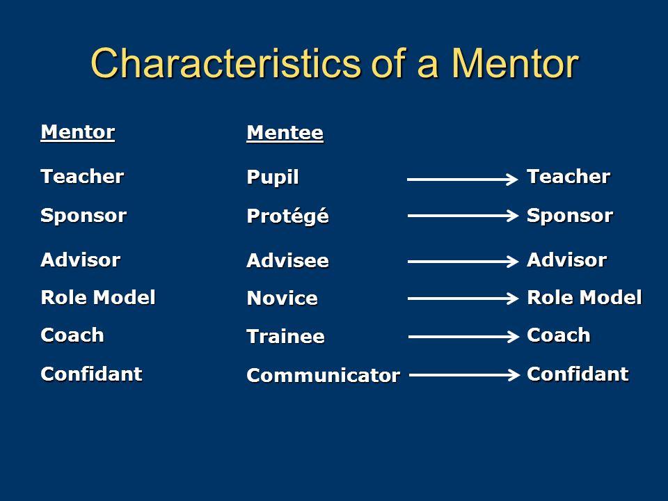 Characteristics of a Mentor Mentor Teacher Sponsor Advisor Role Model Coach Confidant NoviceMenteePupil Protégé Advisee Trainee Communicator TeacherSponsor Advisor Coach Confidant