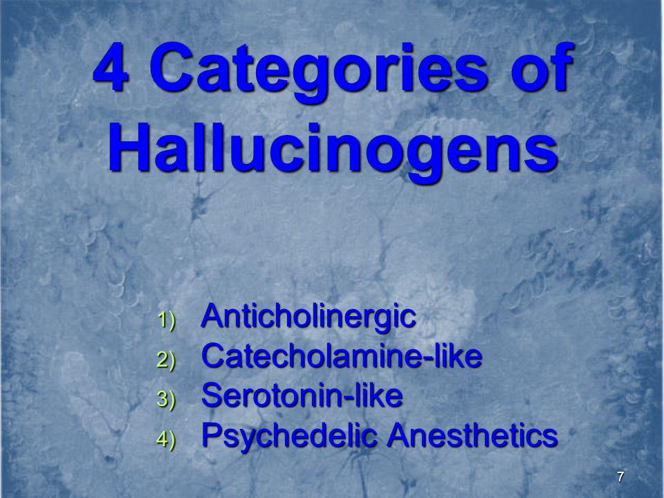 8 Anticholinergic Hallucinogens