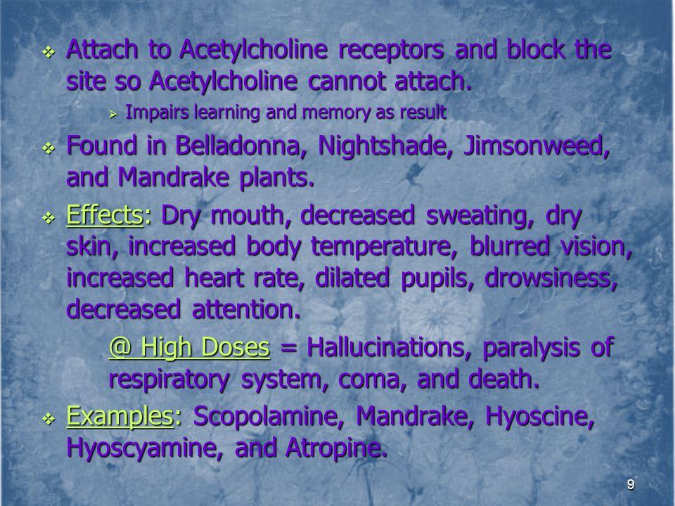 30 LSD Lysergic Acid Diethylamide