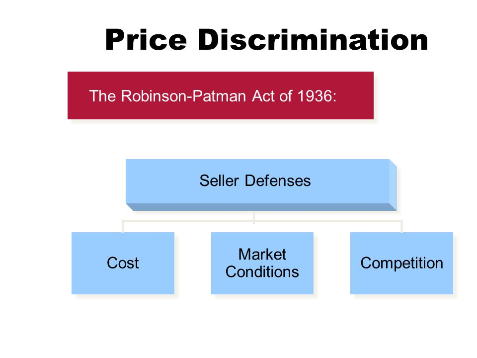 Price Discrimination The Robinson-Patman Act of 1936: Seller Defenses Cost Market Conditions Market Conditions Competition