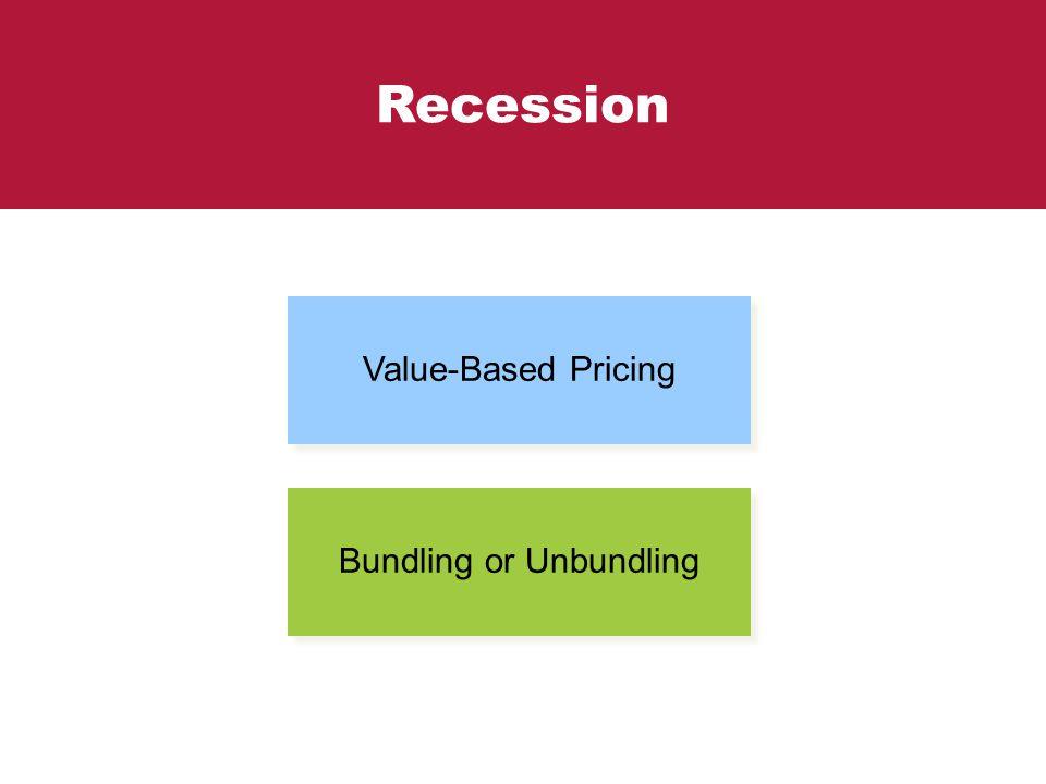 Recession Bundling or Unbundling Value-Based Pricing