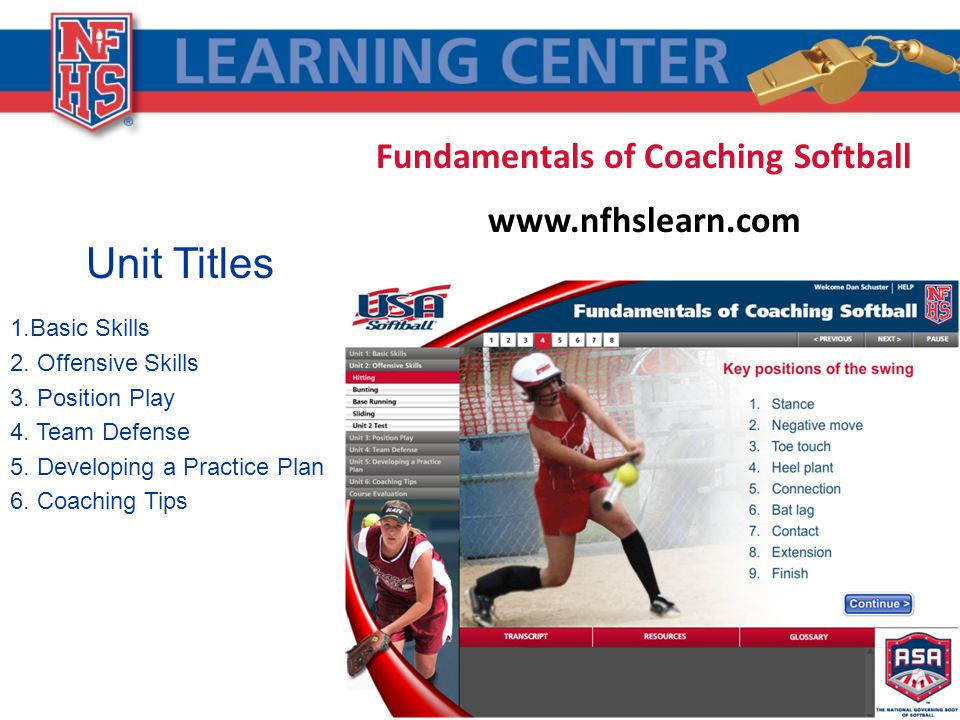 Unit Titles 1.Basic Skills 2. Offensive Skills 3. Position Play 4. Team Defense 5. Developing a Practice Plan 6. Coaching Tips Fundamentals of Coachin