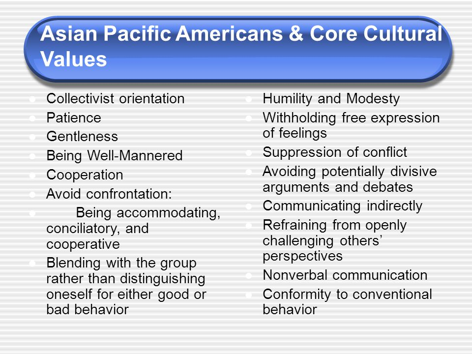Asian Pacific Americans & Core Cultural Values Collectivist orientation Patience Gentleness Being Well-Mannered Cooperation Avoid confrontation: Being accommodating, conciliatory, and cooperative Blending with the group rather than distinguishing oneself for either good or bad behavior Humility and Modesty Withholding free expression of feelings Suppression of conflict Avoiding potentially divisive arguments and debates Communicating indirectly Refraining from openly challenging others' perspectives Nonverbal communication Conformity to conventional behavior