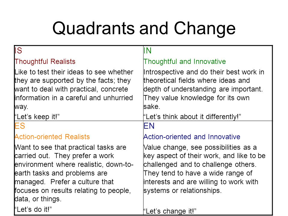 Quadrants and Change IS Thoughtful Realists Like to test their ideas to see whether they are supported by the facts; they want to deal with practical,
