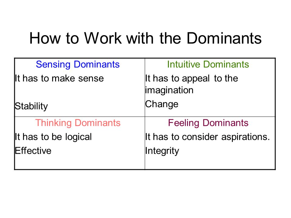 How to Work with the Dominants Sensing Dominants It has to make sense Stability Intuitive Dominants It has to appeal to the imagination Change Thinkin