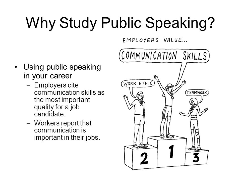 Why Study Public Speaking? Using public speaking in your career –Employers cite communication skills as the most important quality for a job candidate