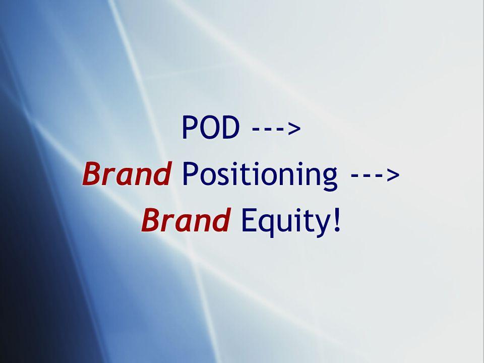 POD ---> Brand Positioning ---> Brand Equity! POD ---> Brand Positioning ---> Brand Equity!