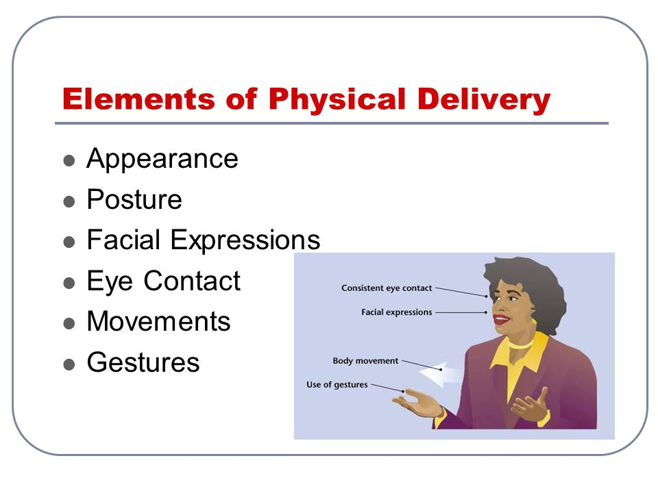 Elements of Physical Delivery Appearance Posture Facial Expressions Eye Contact Movements Gestures