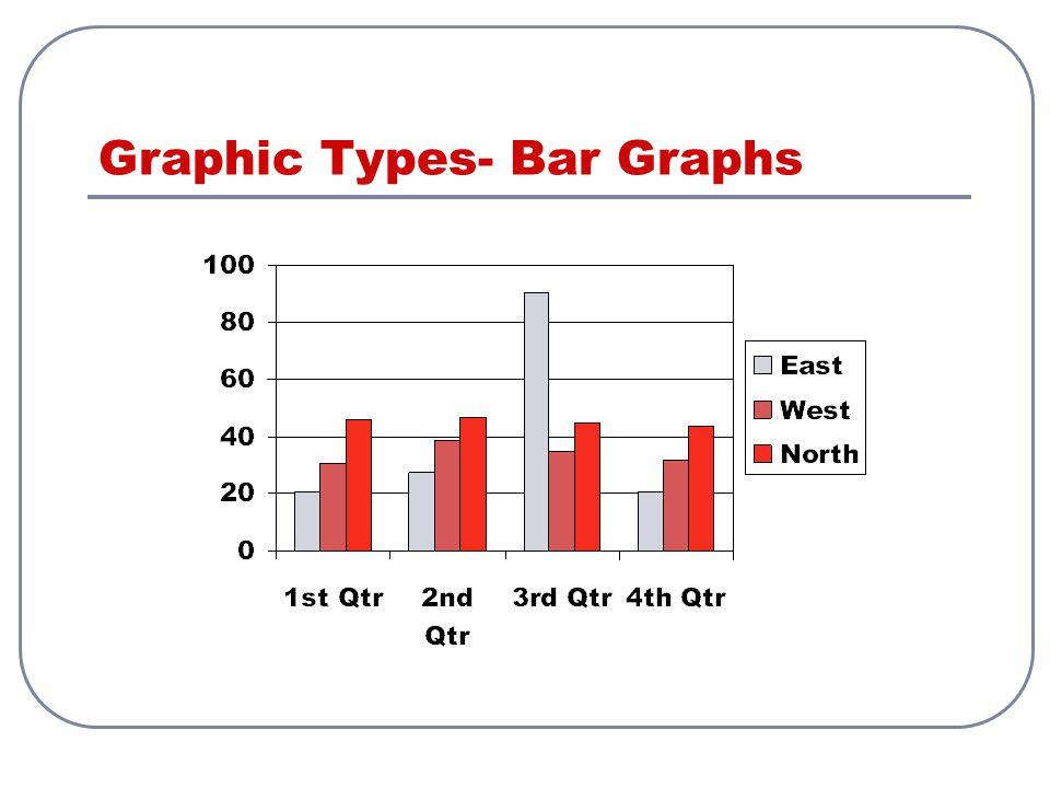 Graphic Types- Bar Graphs