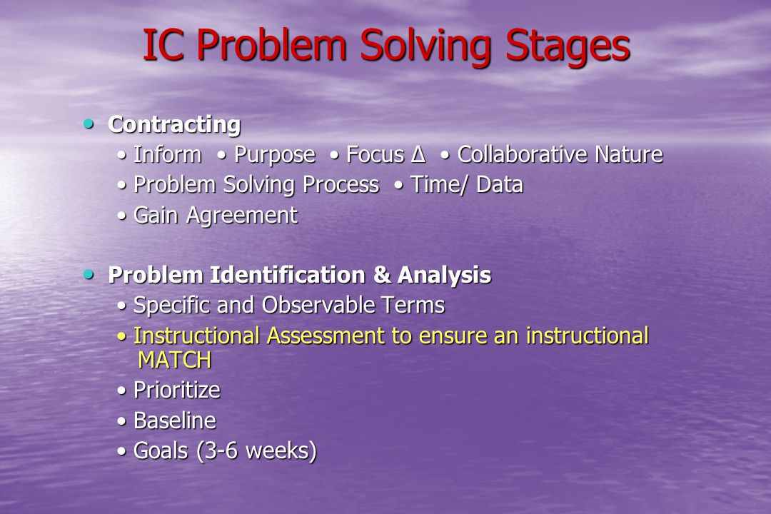 IC Problem Solving Stages Contracting Contracting Inform Purpose Focus ∆ Collaborative Nature Inform Purpose Focus ∆ Collaborative Nature Problem Solving Process Time/ Data Problem Solving Process Time/ Data Gain Agreement Gain Agreement Problem Identification & Analysis Problem Identification & Analysis Specific and Observable Terms Specific and Observable Terms Instructional Assessment to ensure an instructional MATCH Instructional Assessment to ensure an instructional MATCH Prioritize Baseline Baseline Goals (3-6 weeks) Goals (3-6 weeks)
