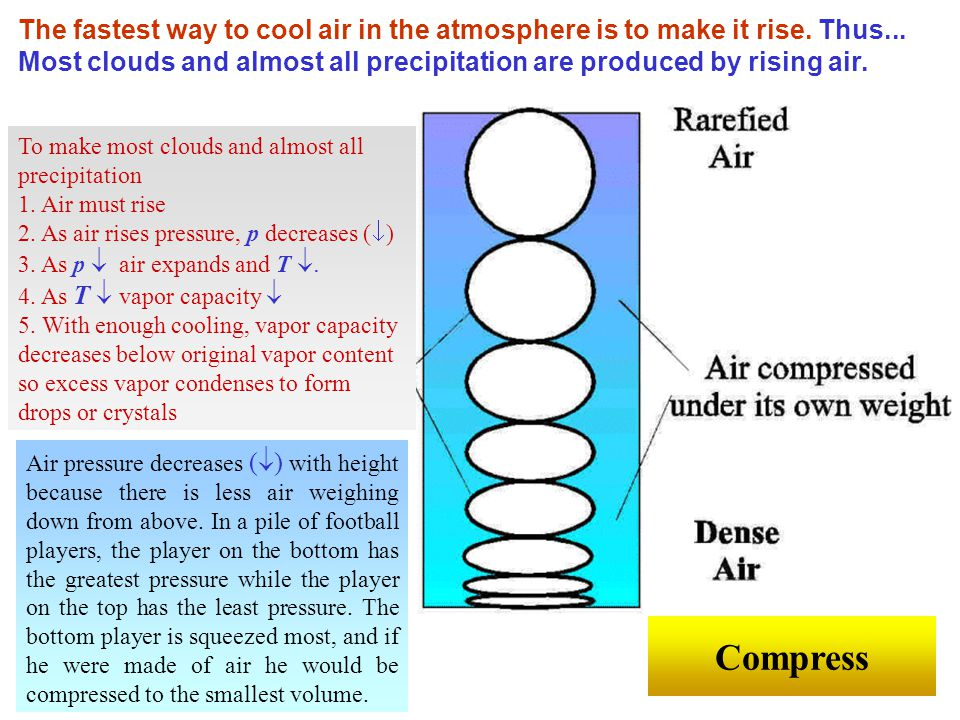 The fastest way to cool air in the atmosphere is to make it rise.